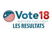 Midterms : Donald Trump garde le Sénat, mais les Démocrates gagnent la Chambre des Représentants (live)