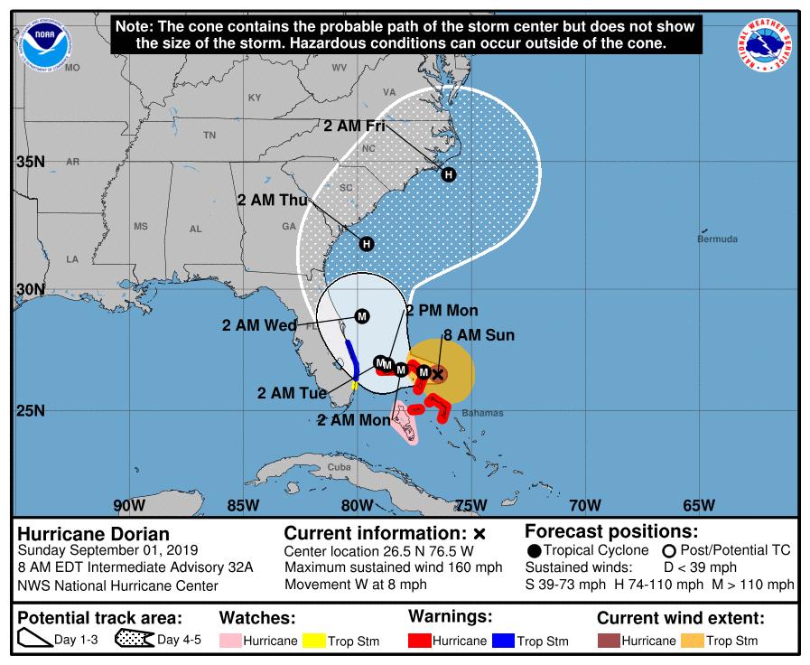 Ouragan Dorian Dimanche à 8AM