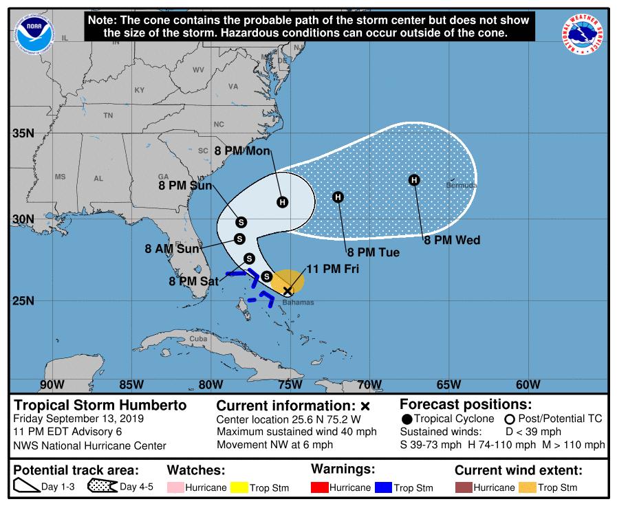 Photo of La tempête tropicale Humberto est proche de la Floride